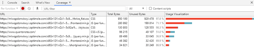 PageSpeed Optimization - Chrome - Inspect - Coverage