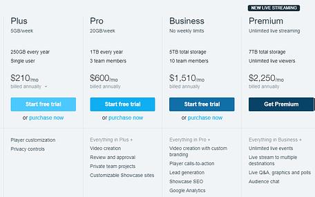 Presto Player - Vimeo Pricing Plan