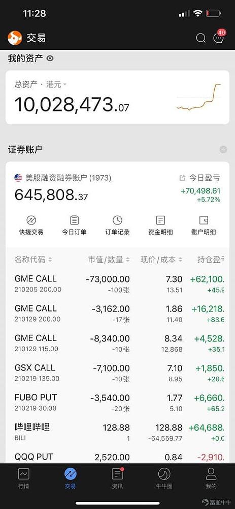 Big Loss 2 - Holdings