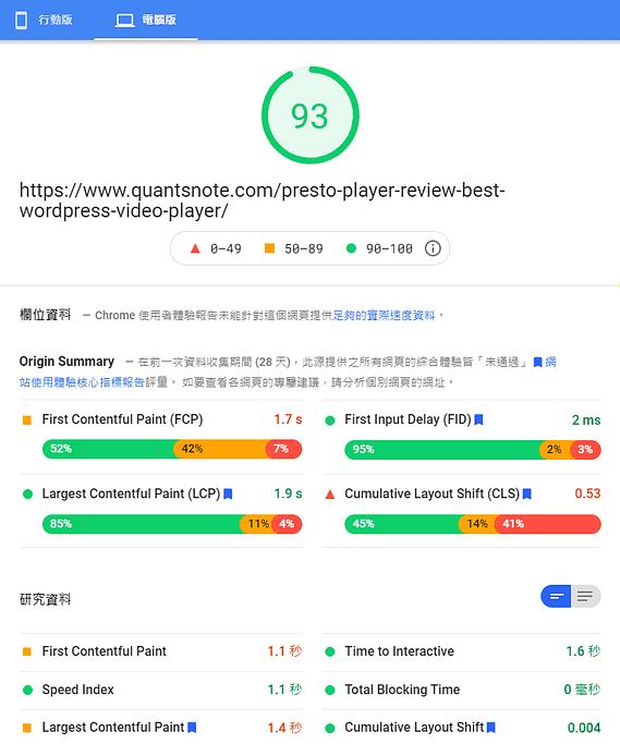 Google PageSpeed Insights - Desktop - Improve