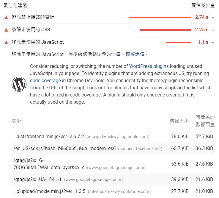 Google PageSpeed Insights - Mobile - unused JavaScript