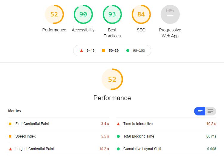 Presto Player - Improve Performance - Core Web Vitals - before