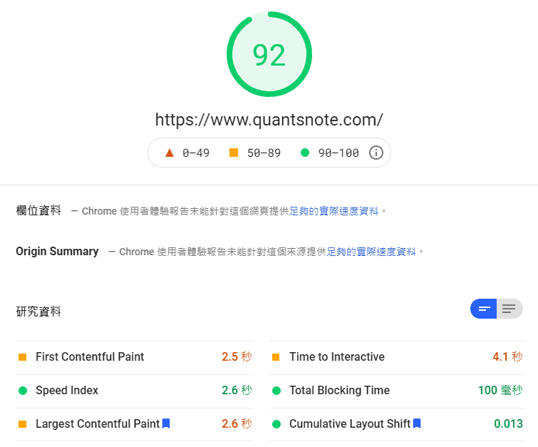 PageSpeed Insights - after Thrive Themes Project Lightspeed and Clearfy - 網站最佳化