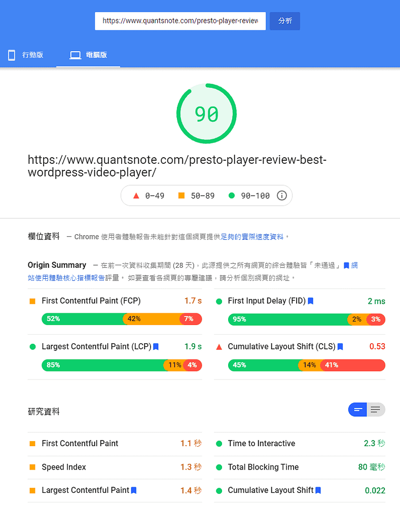 Google PageSpeed Insights - Desktop