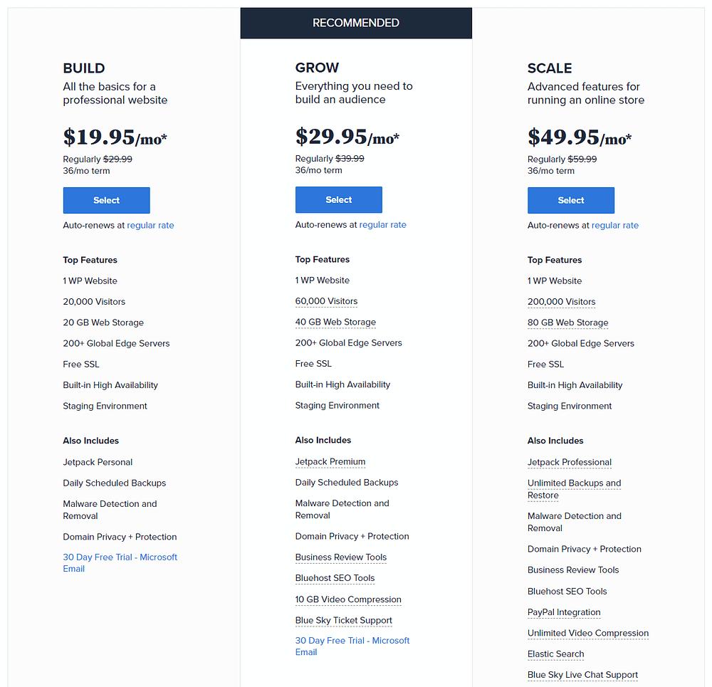 Bluehost - Managed WordPress Hosting Plan