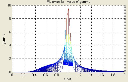 PV gamma