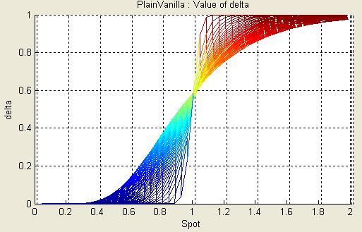 PV delta