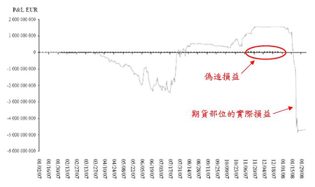 SG Profit and Loss 1