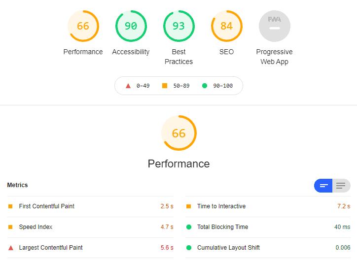 Presto Player - Improve Performance - Core Web Vitals - after